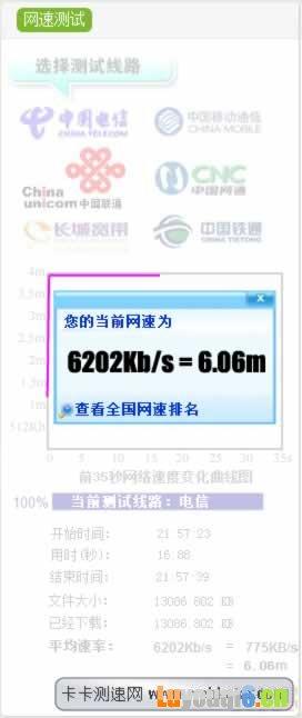 6M 电信ADSL宽带测试结果