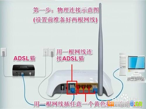 怎么设置无线路由器密码才会更安全