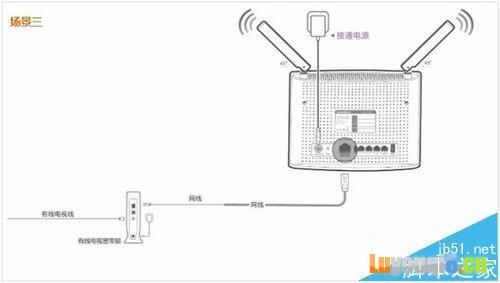 Tenda腾达AC9路由器设置上网教程