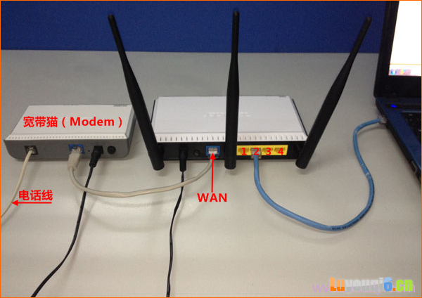 电话线接入时,正确连接路由器方法