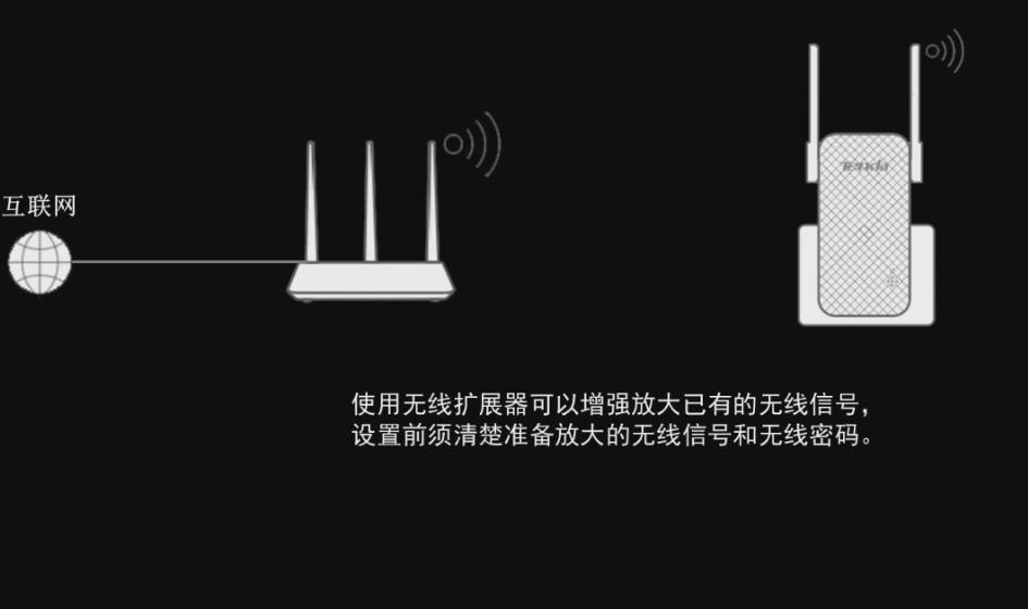 无线扩展器
